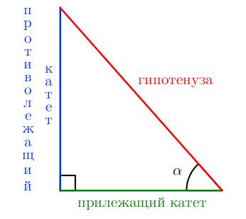 Тригонометрические функции в прямоугольном треугольнике