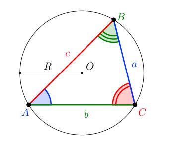 Треугольник ABC, описанная окружность радиуса R