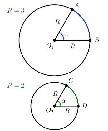 Окружность: длина дуги окружности радиуса R
