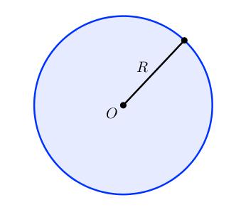 Круг радиуса R