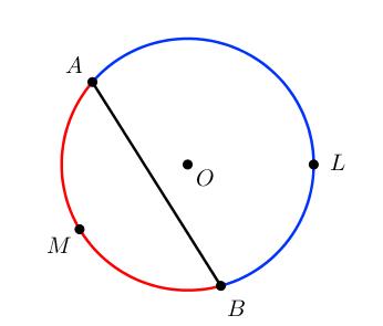 Окружность: дуга окружности