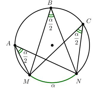 Окружность: вписанные углы, опирающиеся на одну дугу равны