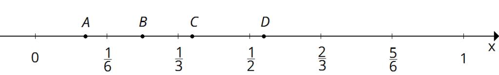 Алгебра. Урок 2. Задания.