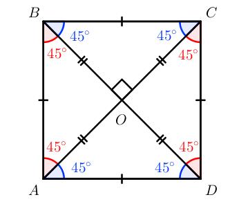 Квадрат: свойства