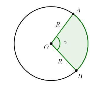 Сектор окружности радиуса R