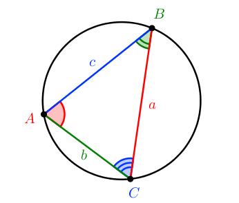 Окружность, описанная около треугольника, теорема синусов