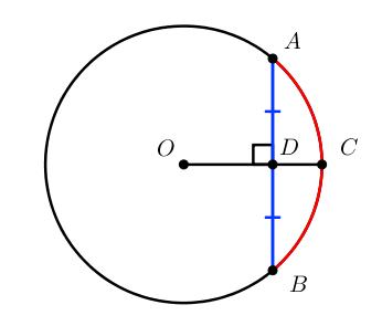 Окружность: радиус, перпендикулярный хорде делит эту хорду пополам