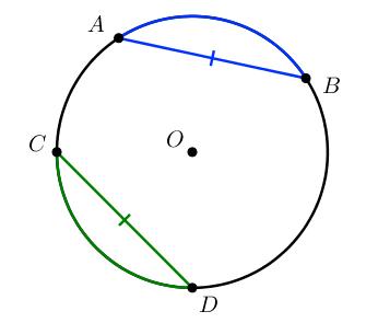 Окружность: равные хорды стягивают равные дуги