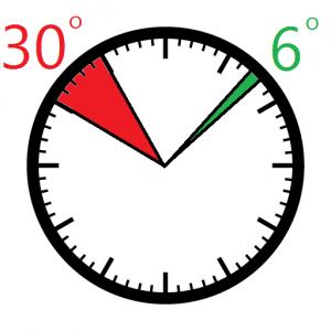 Часы: одна минута в градусах, пять минут в градусах