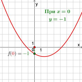 Алгебра. Урок 5. Задания. Часть 2.